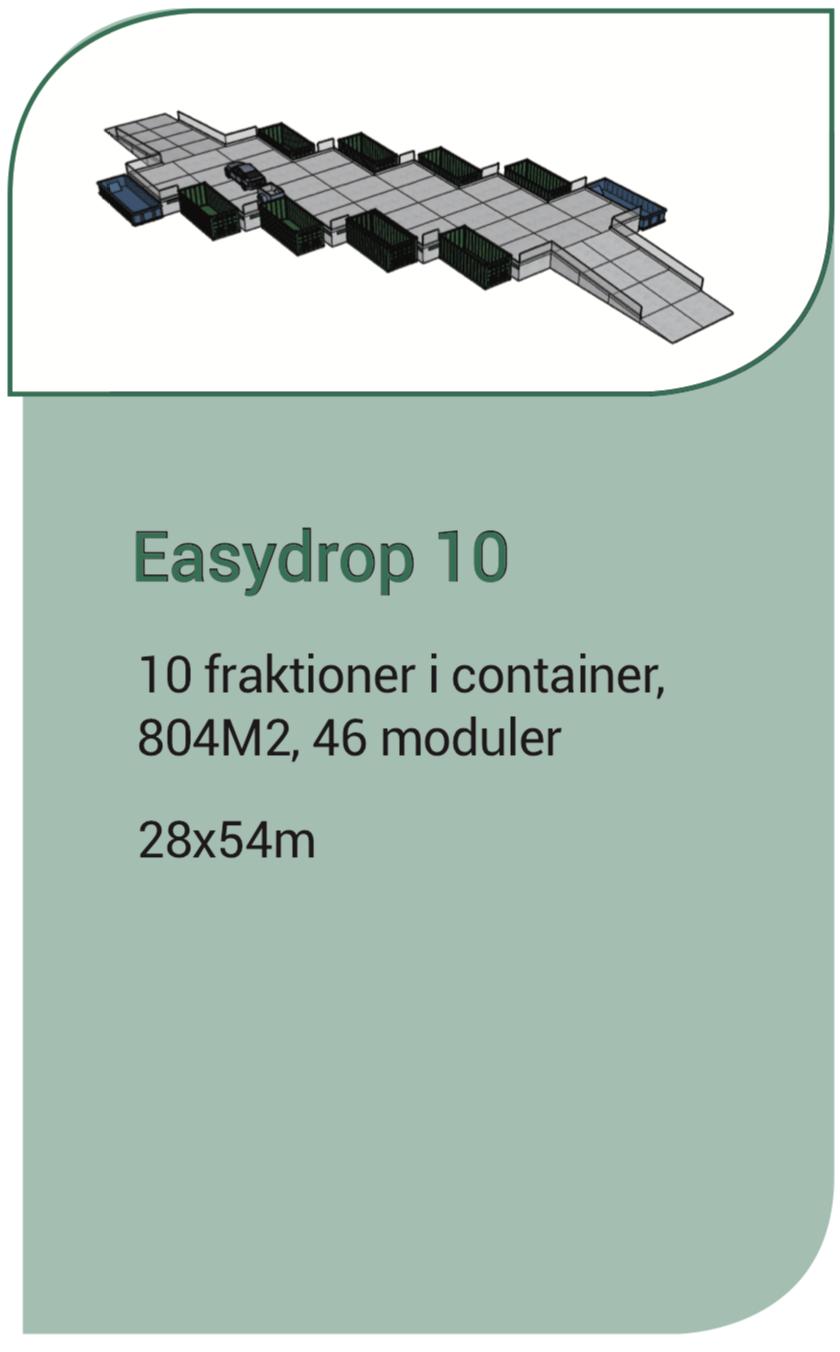 Easydrop genbrugsplads 10